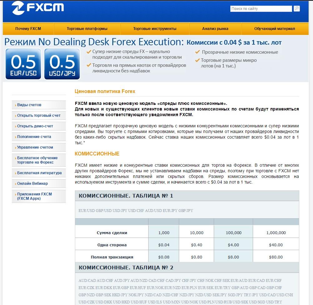 Инструменты и условия FXCM